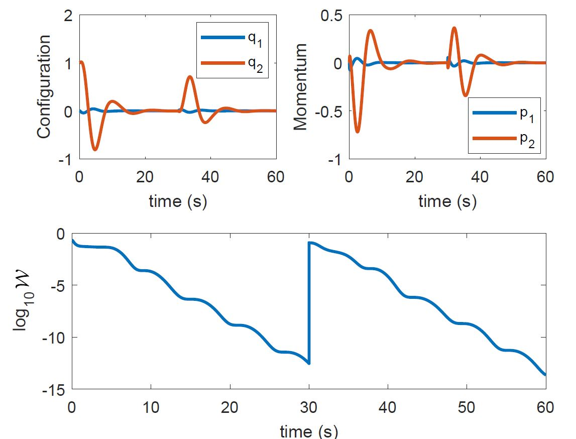 Matched disturbance rejection for energy-shaping controlled underactuated mechanical systems