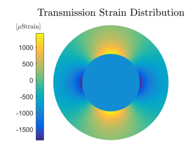 Tomographic reconstruction of residual strain in axisymmetric systems from Bragg-edge neutron imaging