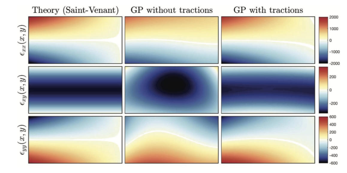 Implementation of Traction Constraints in Bragg-edge Neutron Transmission Strain Tomography