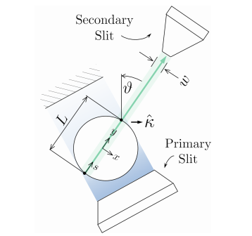 Neutron Diffraction Strain Tomography: Demonstration and Proof-of-Concept